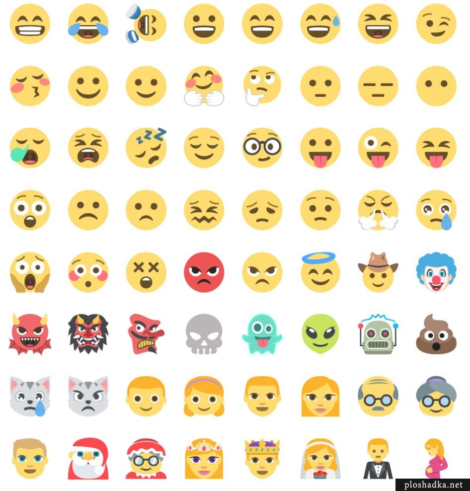 Отключение Emoji в WordPress