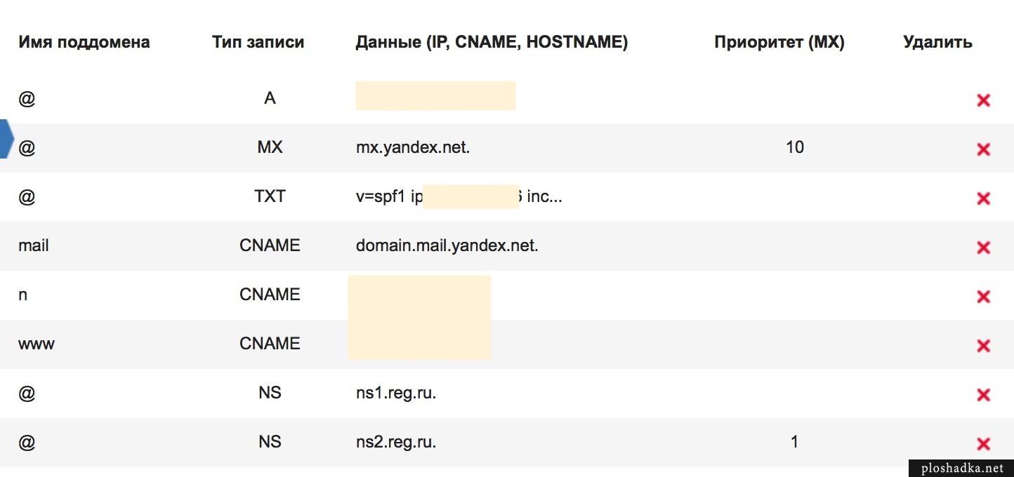 Настройка почты для сайтов в Яндекс