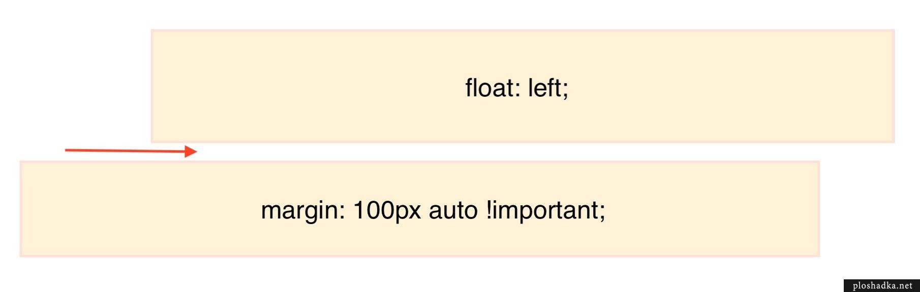 Как отступить сверху от элемента, у которого задан стиль float