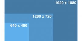 Разрешение популярных экранов и их соотношения сторон